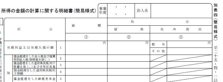 法人税別表4と別表5-1の書き方 留保と社外流出